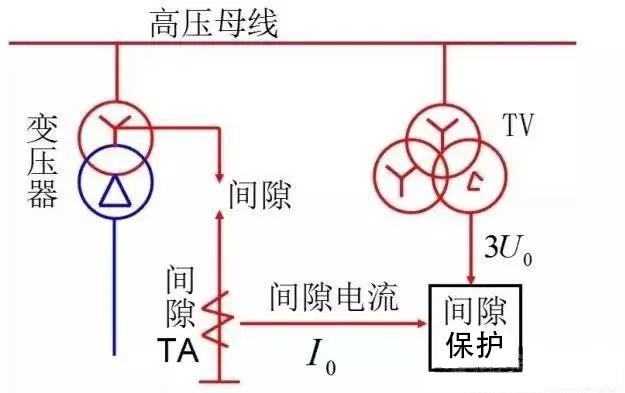 电路 电路图 电子 原理图 625_393