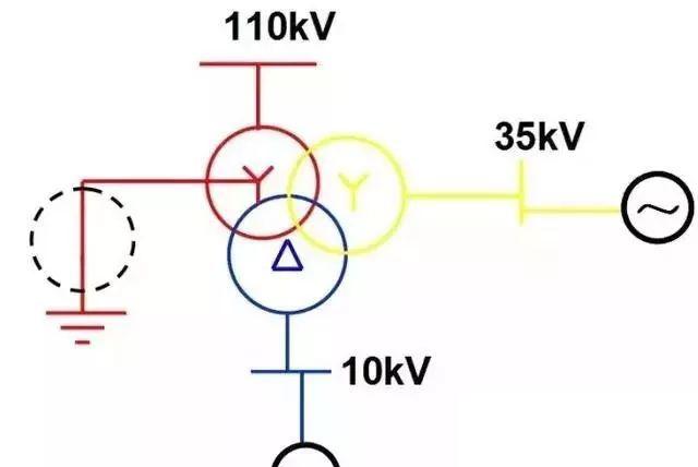 在实际运行中,部分变压器的中性点是直接接地的.