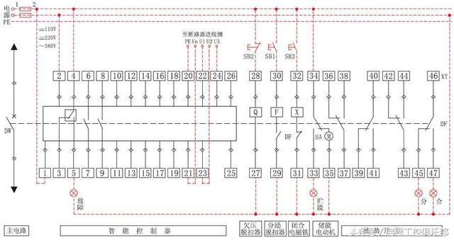直流电路以每组熔断器后引出作为独立电源.