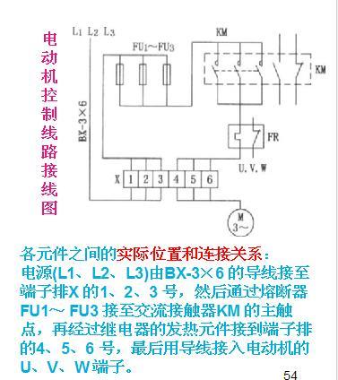 电气图的分类:系统图,电路图,接线图 - 建筑电气知识