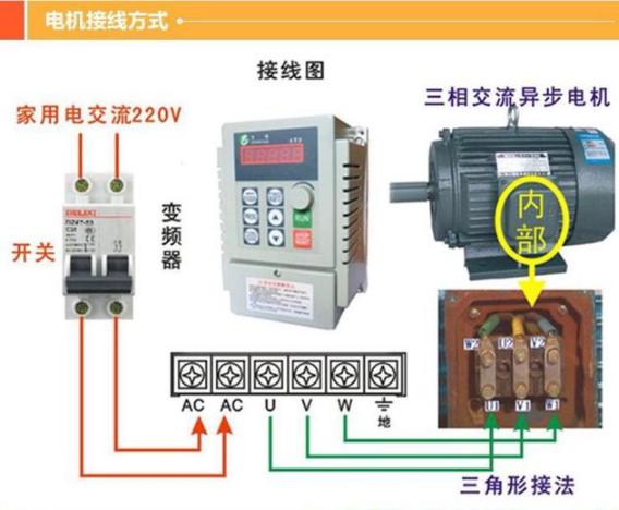 五,变频器接线注意事项 1、变频器本身有较强的电磁干扰,会干扰一些设备的工作,因此我们可以在变频器的输出电缆上加上电缆套。 2、变频器或控制柜内的控制线距离动力电缆至少100mm 等等。 3、在购买变频器的时候都会有变频器说明书。如果没有的话,您可以上您所购买的品牌的官方网站上去下载。变频器说明书上面的内容相当详细,包括产品介绍、工作原理、安装调试等等。 变频器本身带有很多保护:电机过流保护,欠压保护,反接保护,过载保护,缺相保护等诸多保护,所以使用过程中安全,便捷。