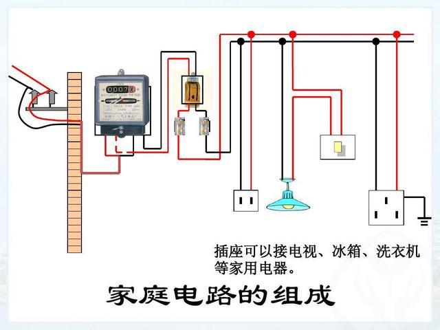 家庭电路的组成及各部分的作用