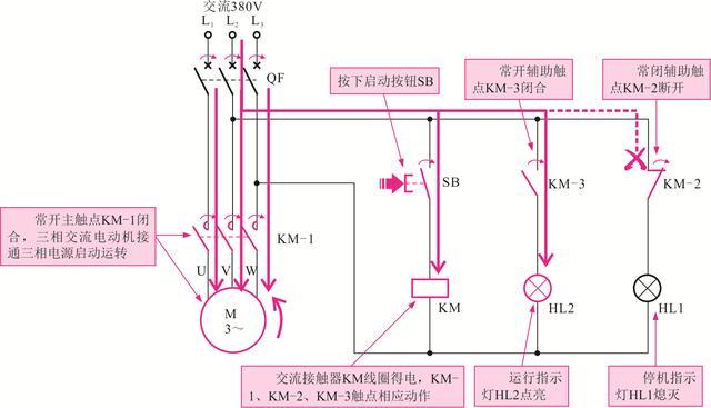 图 典型继电器的内部结构 继电器工作时,通过在线圈两端加上一定的电压,线圈中产生电流,从而产生电磁效应,衔铁就会在电磁力吸引的作用下克服复位弹簧的拉力吸向铁心,来控制触点的闭合,当线圈失电后,电磁吸力消失,衔铁会在复位弹簧的反作用力下返回原来的位置,使触点断开,通过该方法控制电路的导通与切断。 1.
