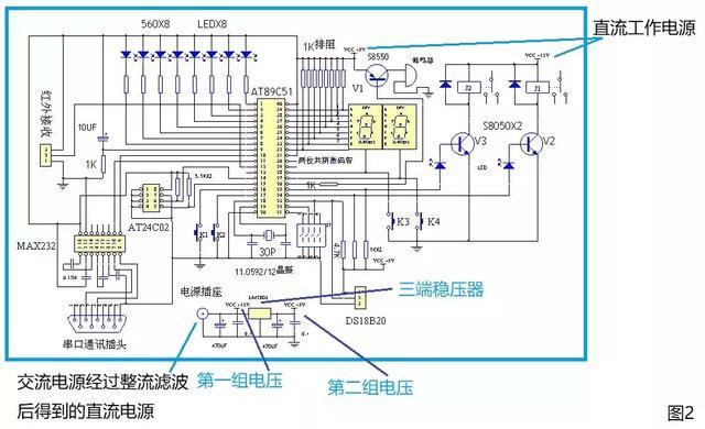 图2中,交流电源经过整流滤波得到直流电源,然后再经过三端稳压器(直流稳压电源)变换,得到合适的直流工作电压供电路使用。 利用这套方法,不管家用电器也好,工业控制器也好,甚至连我们手上正在使用的手机以及其他的电子设备,它们内部的供电都是直流电。当然,对于移动电子设备,其内部要配套可充电电池,以实现工作的连续性和稳定性。 第二,直流磁路与交流磁路相比更加稳定,重要场合的继电保护一般均采用直流供电的继电器。