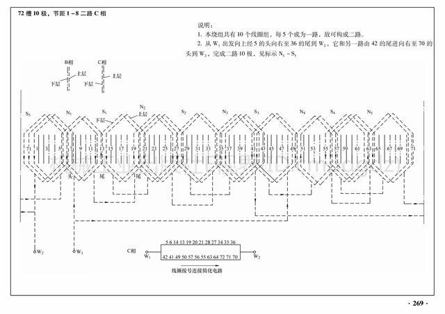 三相异步电动机绕组接线图15例!