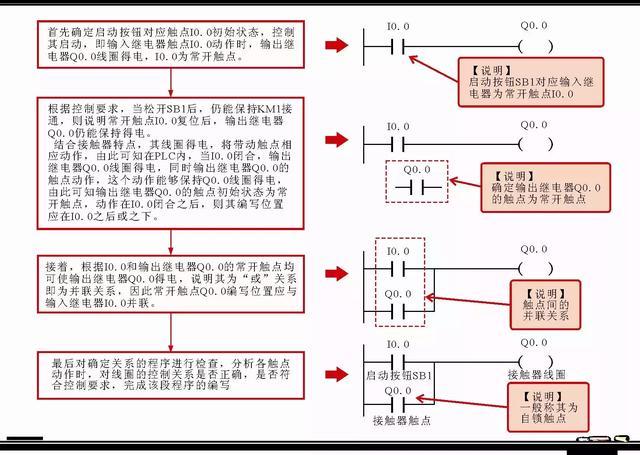 自锁电路在plc程序图