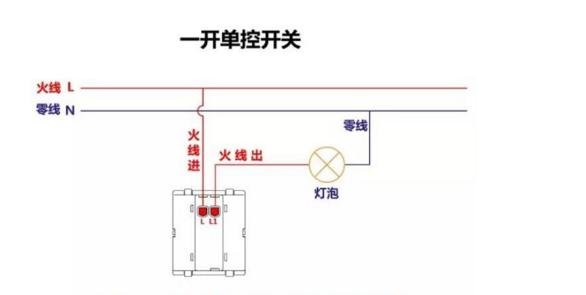 各种开关组合控制灯接线