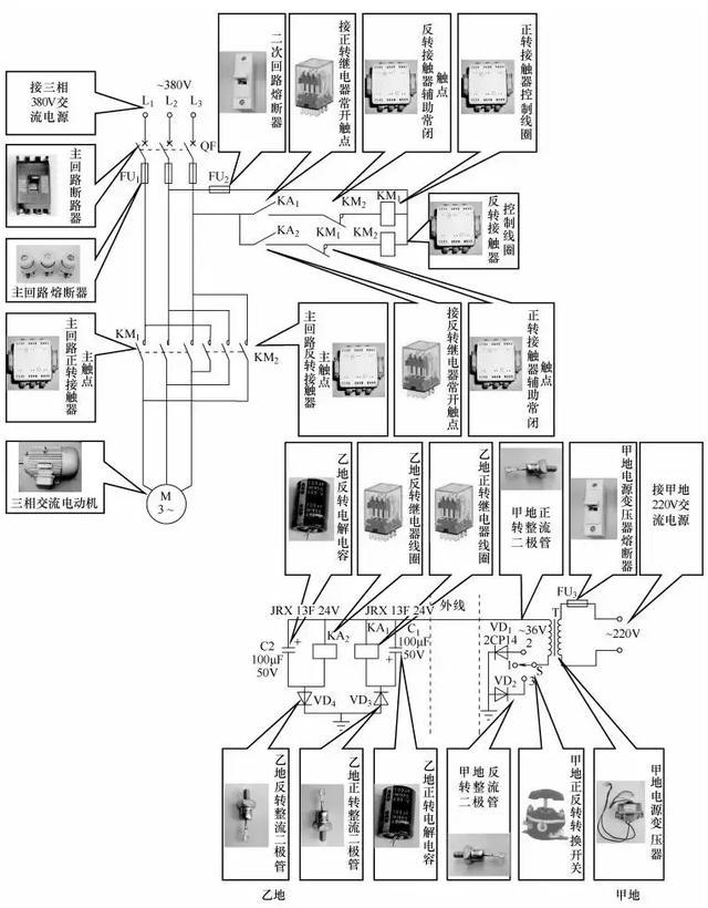 六,单相电容电动机的接线 单相电容电动机起动转矩大,起动电流小