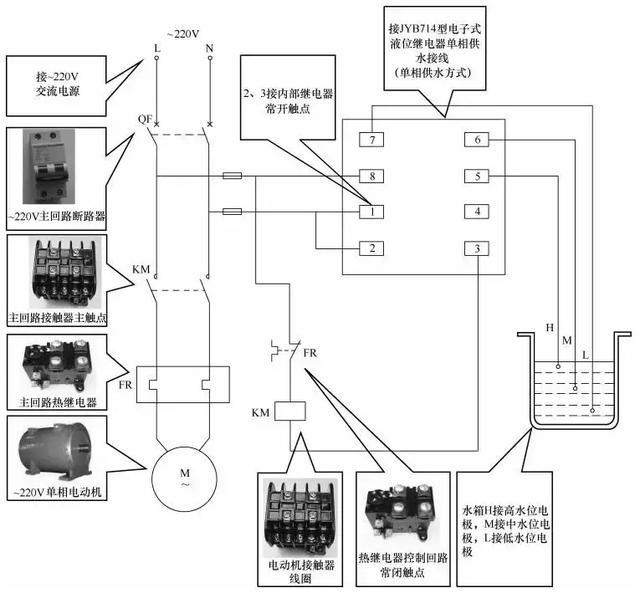 jyb714型电子式液位继电器供水方式380v三相电动机自动控制线路
