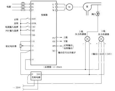 变频器基础入门~变频器的5个典型控制电路及参数设置
