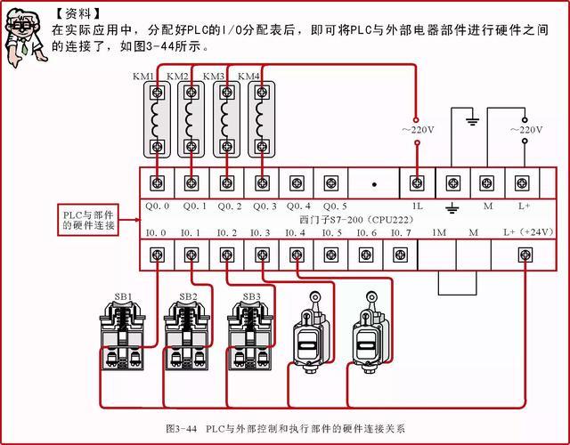 plc基础知识系列:plc梯形图怎样编程?
