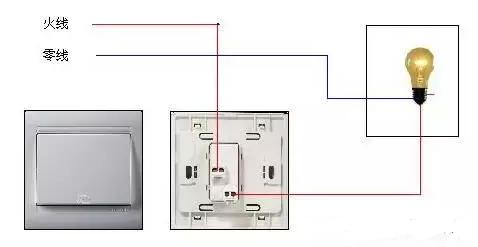 电路设计和家庭电路控制系统大全