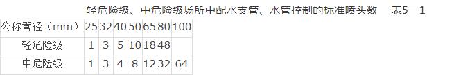 QQ截圖20200722161649.png