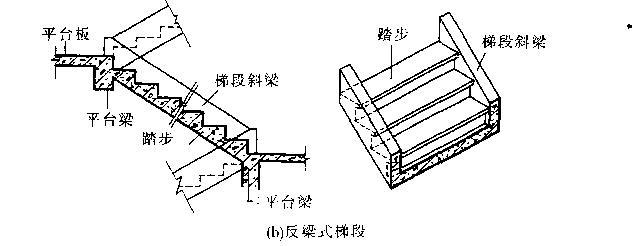 预制装配式混凝土楼梯