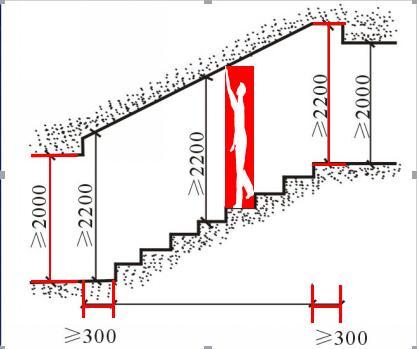 首层顶层楼梯画法_当楼梯底层中间平台下设置通道时,为满足平台下方空间净高≥2000mm