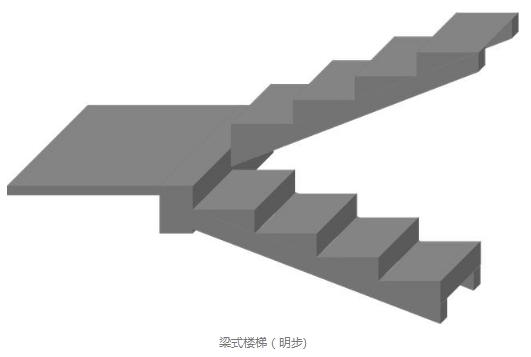 楼梯平面矢量图