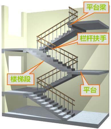 三转楼梯踏步图 效果图