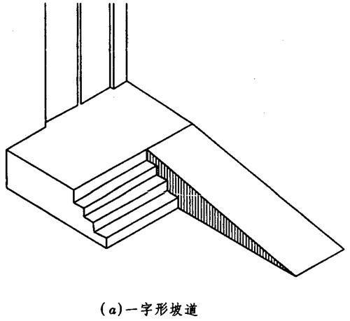 03  工程知识 03  建筑设计知识 03 正文   1,室内坡道坡度(高