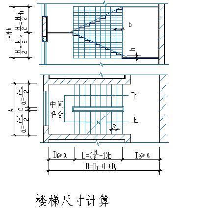楼梯设计步骤相关规范要点