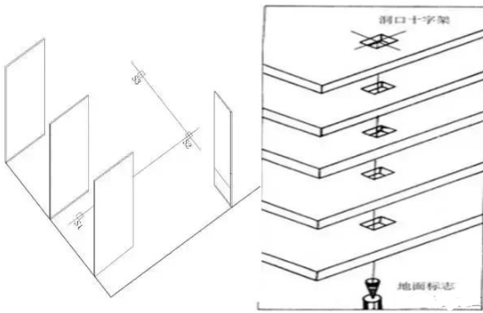 建筑施工测量放线施工总结