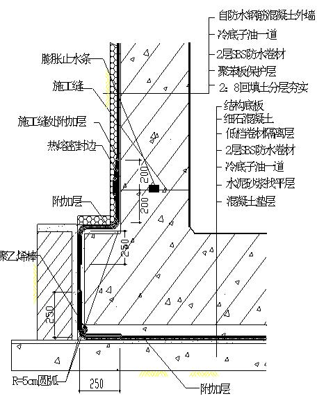 地下室防水做法汇总及节点处理图片