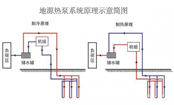 第十屆中國國際地源熱泵高層論壇將于2018年舉行