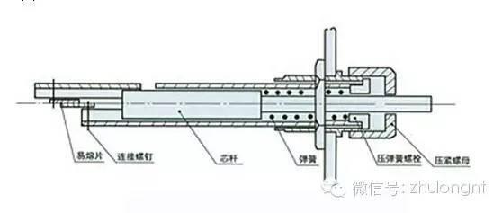 排烟防火阀的动作原理_排烟防火阀 启迪人工环境(图) 排烟防火阀规格