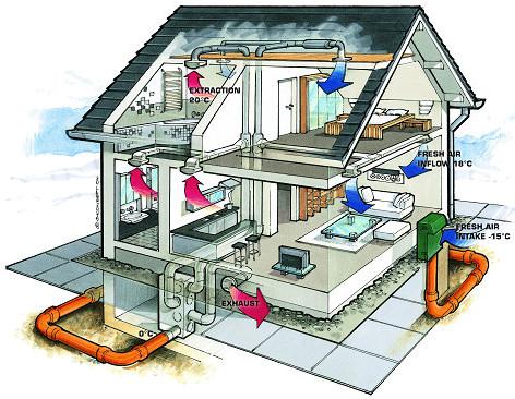 通风空调系统及采暖工程施工方法详解,收藏学习!