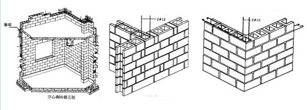 砌体结构圈梁布置