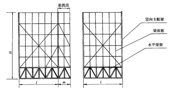 附着升降脚手架的架体构成 对架体进行设计时,按竖向荷载传给水平梁架,再传给竖向主框架和水平荷载直接由架体板、水平梁架传给竖向主框架进行验算,这是偏于安全的算法。实际上,部分架体板的竖向荷载可以直接传给竖向主框架,而水平梁架的竖杆如亦为架体板的立杆时,(例如水平梁架亦采用脚手架杆件搭设且其立杆共用时),将会提高其承载能力(上海八建的试验表明,可提高30%左右)。因此,当水平梁架采用焊接朽架片组装时,其竖杆宜采用φ48×3.