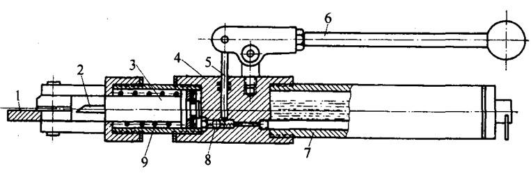 建筑工程钢筋施工手动液压切断器是什么?图片