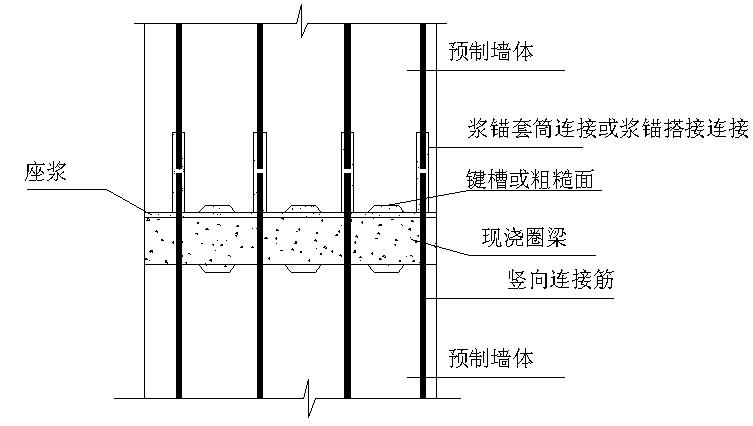 装配式混凝土剪力墙结构节点及接缝设计要点有哪些?