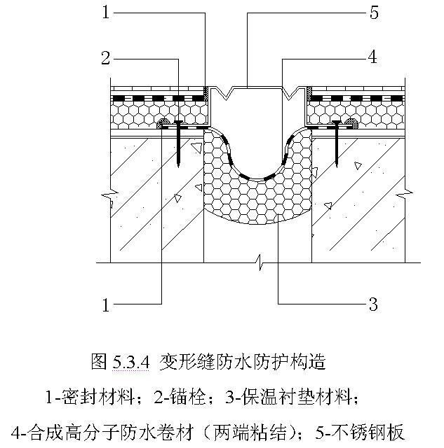 外墙防水变形缝处节点构造防水设计要点有哪些?图片