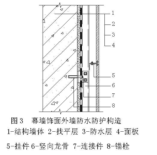 无外保温外墙的防水防护层设计的规定?图片