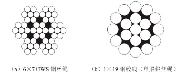 建筑结构加固施工钢材主控项目有哪些? 1、结构加固用的钢筋,其品种、规格、性能等应符合设计要求。钢筋进场时,应分别按现行国家标准《钢筋混凝土用热轧带肋钢筋》GB 1499、《钢筋混凝土用热轧光园钢筋》GB 13013、《钢筋混凝土用余热处理钢筋》GB/T 5223、《预应力混凝土用钢绞线》GB/T 5224 等的规定,见证取样作力学性能复验,其质量除必须符合相应标准的要求外,尚应符合下列规定: 1) 对有抗震设防要求的框架结构,其纵向受力钢筋强度检验实测值应符合现行国家标准《混凝土结构工程施工质量验收规范