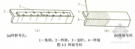 放样是钢结构制作工艺中的第一道工序,只有放样尺寸准确,才能