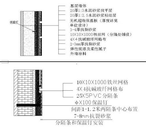 外墙涂料装饰有分隔缝墙面结构图