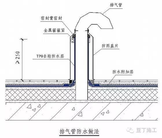 做法水落口防水v做法顶楼-施工技术知识船图纸模型制作图片
