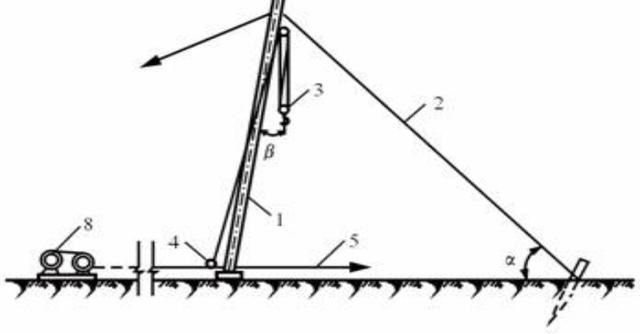 桅杆式起重机具有制作简单,装拆方便,起重量大(可达1000kn以上),受图片
