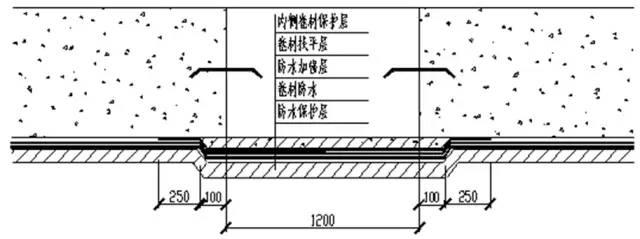 建筑10大特殊部位的防水工程做法图文详解