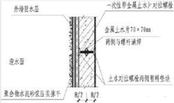 建筑地下室外墙、普通外墙、内墙对拉螺栓孔封堵方法有何不同?(图7)