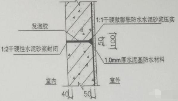 建筑地下室外墙、普通外墙、内墙对拉螺栓孔封堵方法有何不同?(图4)