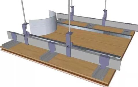 纸面石膏板与钢结构圆柱相接