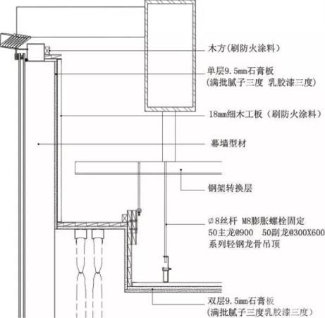 工艺说明: 1,龙骨吊件与钢架转换层焊接固定,连接处满焊,刷防锈