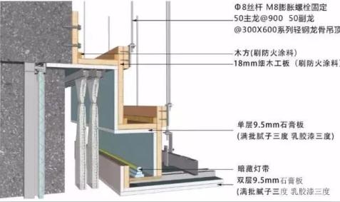 木饰面与钢结构圆柱相接