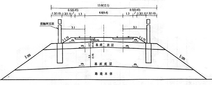 高速铁路线路结构,已经突破了传统的轨道,道床,土路基这种结构形式,既