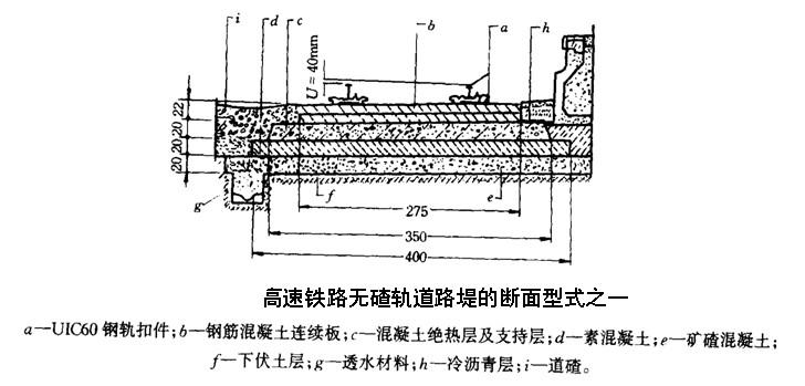 高速铁路路基基床的结构有哪些?