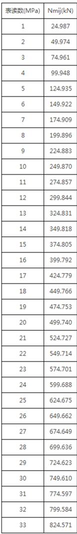 香港六合开奖直播结构现场检测时砌体强度怎样测定?.png