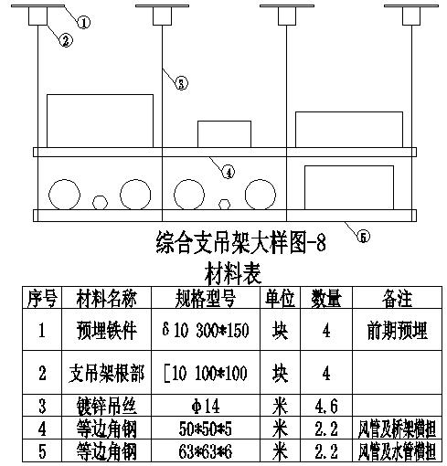 管线综合支吊架施工工艺流程