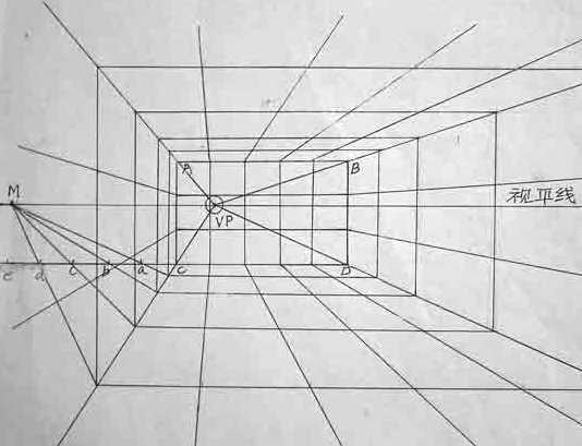 在做室内设计中常用的表现手法就是手绘,讲究快而表现力强,要能让人
